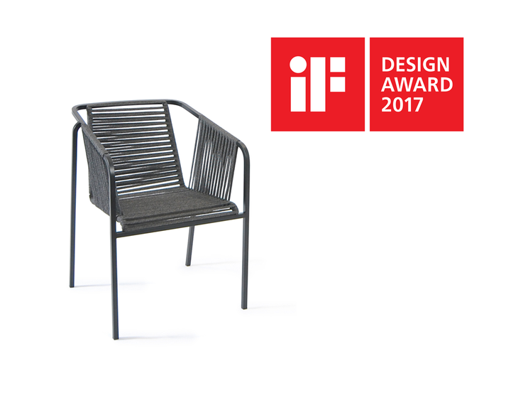 iF Design Award 2017 Suite